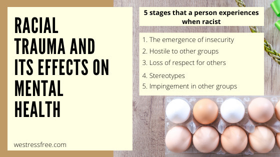 5 stages that a person experiences when racist